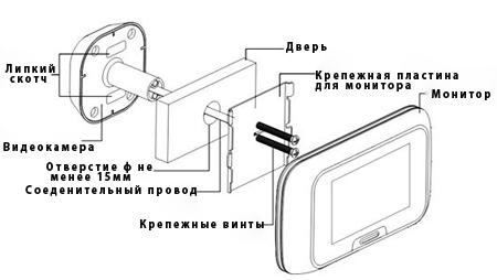 https://static12.insales.ru/files/1/5844/407252/original/схема_установки_.jpg