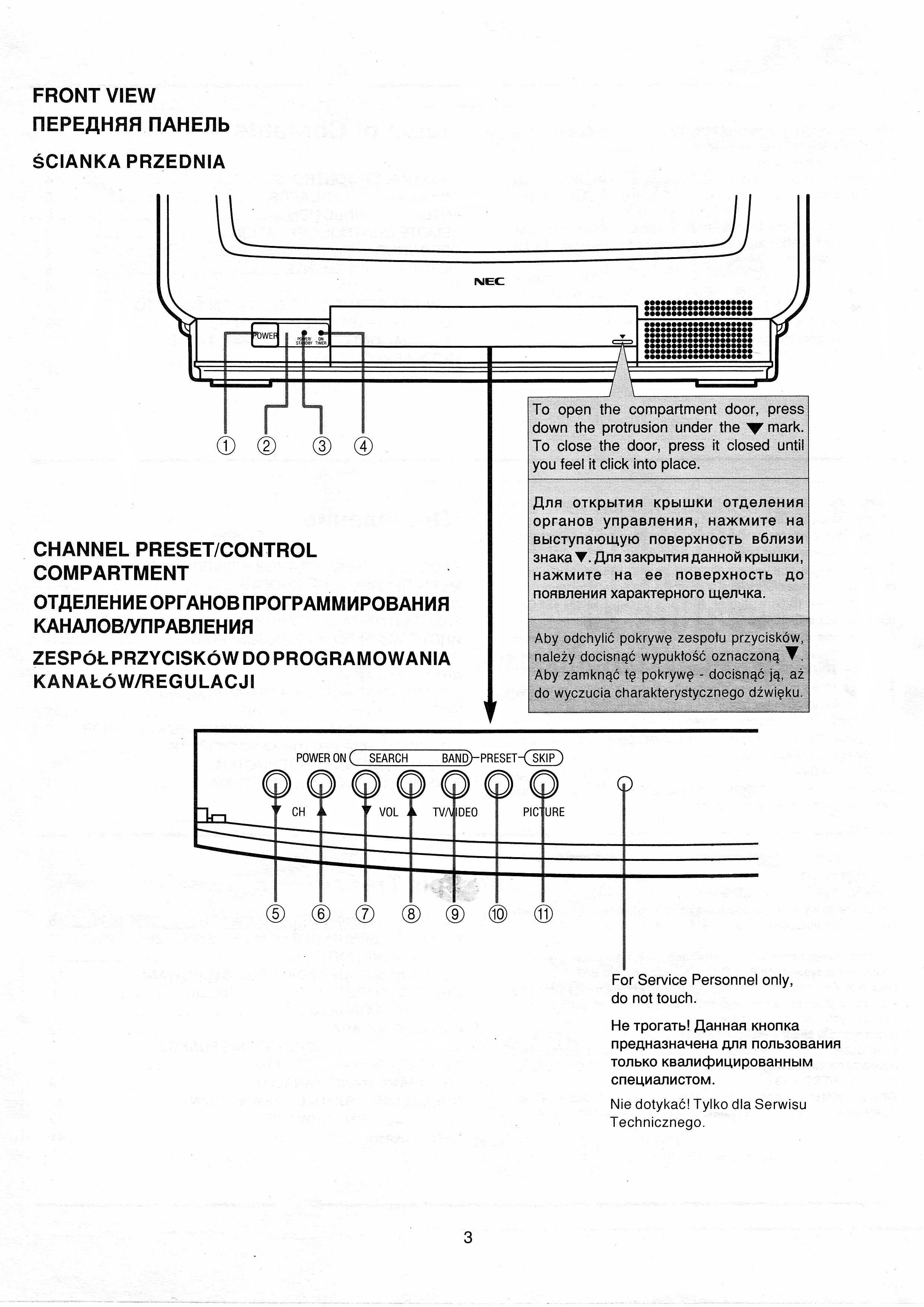 Инструкция телевизора nec