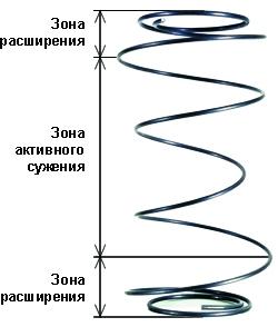 пружинный_блок_песочные_часы.jpg