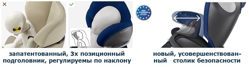 cybex pallas m-fix - запатентованный подголовник