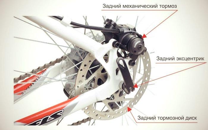 Велосипедные перчатки STELS