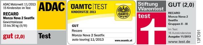 recaro monza nova 2 seatfix tests