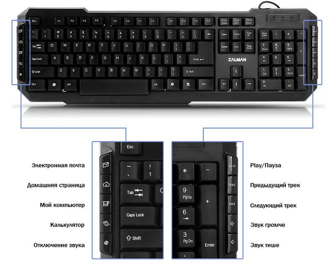Множество мультимедийных функций с 10 горячими клавишами