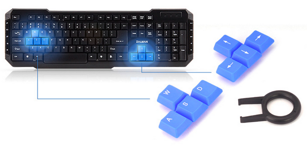 Клавиши направления и специальный клавишный пинцет