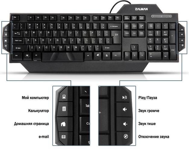 Множество мультимедийных функций с 8 горячими клавишами