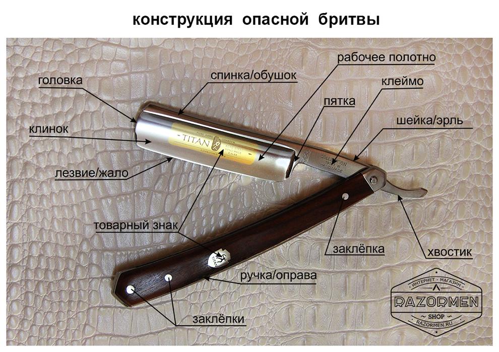 Конструкция опасной бритвы