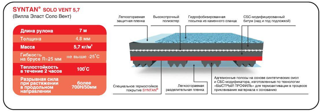 Теплотрассы защита теплоизоляции