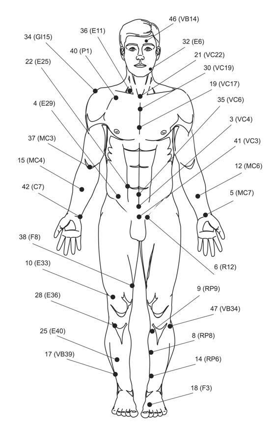 Точки для иглоукалывания на всем теле схема