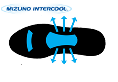 Технология Mizuno Intercool