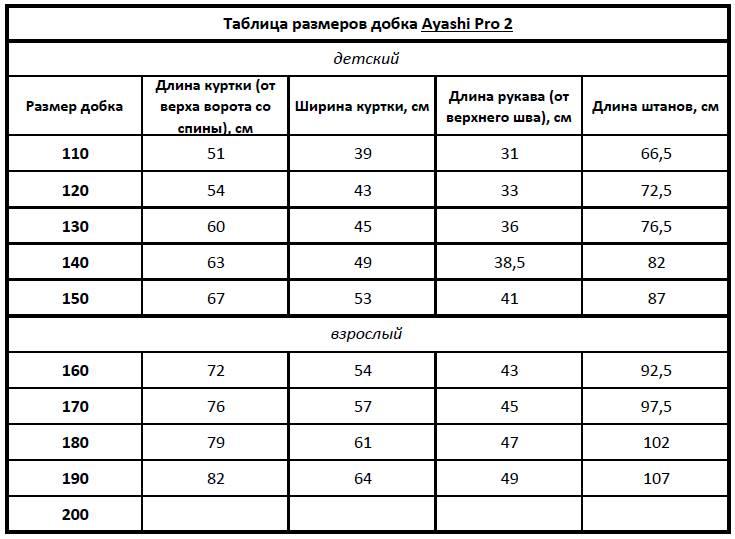 Таблица размеров добков Аяши Про 2