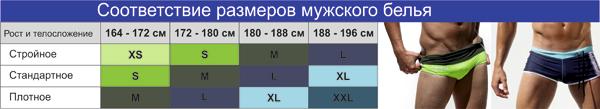 таблица размеров мужских трусов и белья в соответствии с типом фигуры