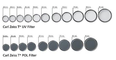 Carl Zeiss T* UV Filter 58mm