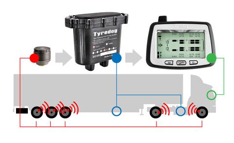 Монитор Carax CRX-1011 для многоосных систем CRX-1012