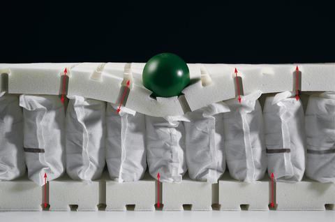 Матрас ортопедический Hulsta Top Point 2000 160x200 до 100 кг