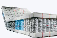 Матрас ортопедический Hulsta Top Point 4000 160x200 до 100 кг