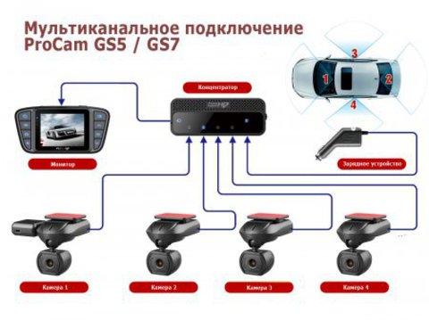 procam_gs7_fanfato