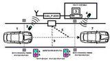 Система контроля доступа на радиобрелках для автостоянки