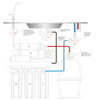 Водоочиститель RO 905-550BP-EZ (5-ти ступенчатая система с НПД) Райфил