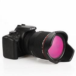 Копилка в виде фотоаппарата Canon