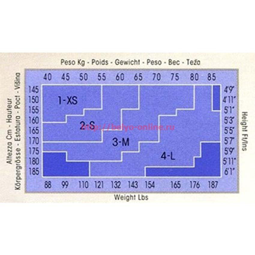 Колготки OMSA Perfetta размер 3 плотность 70 Den Nero