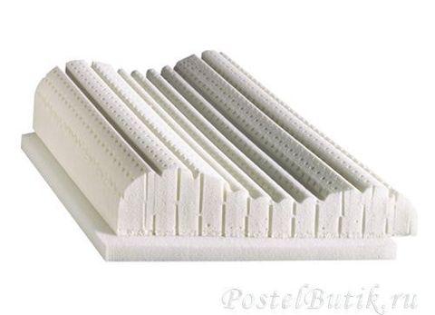 Элитная подушка ортопедическая Daunalex от Billerbeck