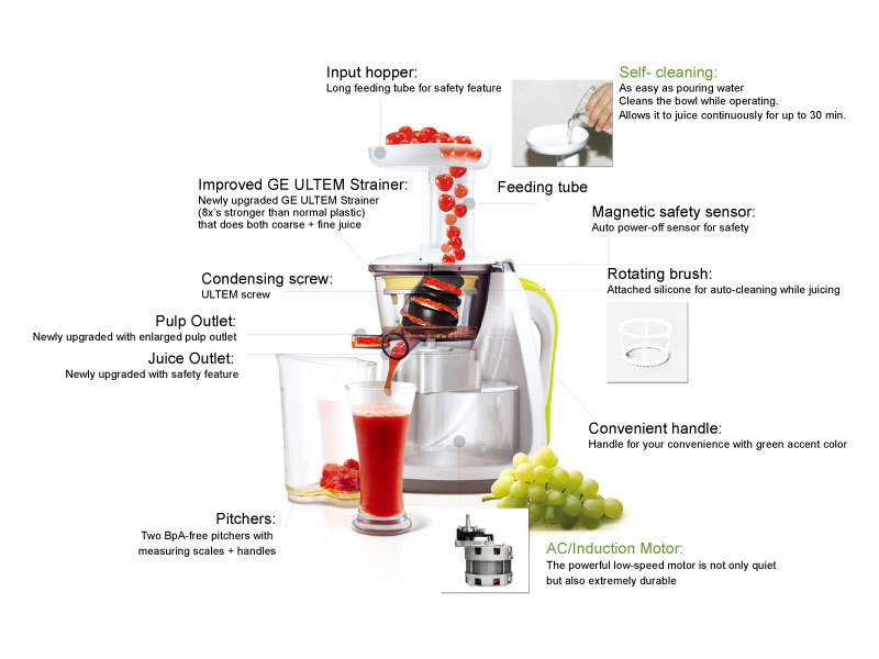 ????????????? ???????? Hurom Slow Juicer HU-400 White ?????? ? ???? ???? - ?????? ??????? ...