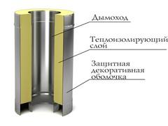 Сэндвич TMF ф115/215, 0,5м, 0,5мм, н/н