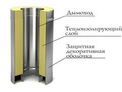 Сэндвич TMF ф150/250, 1м, 0,5мм, н/н, т2