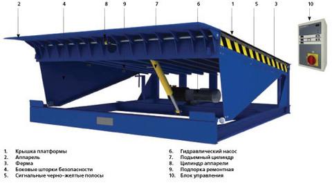 Уравнительная платформа DLHHI2520-(06)E Doorhan(Россия)