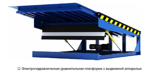Уравнительная платформа DSI252005-(06)E Doorhan(Россия)