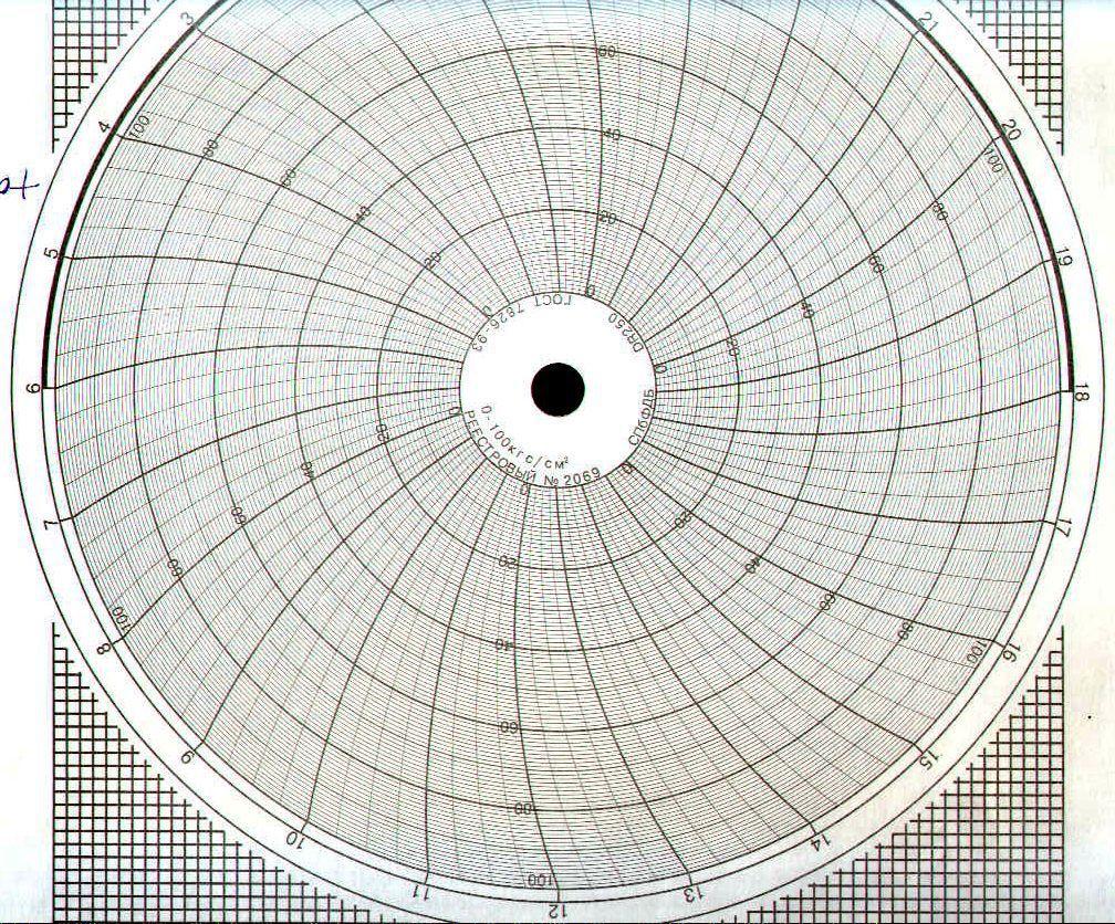Диаграммные диски, реестровый № 2069