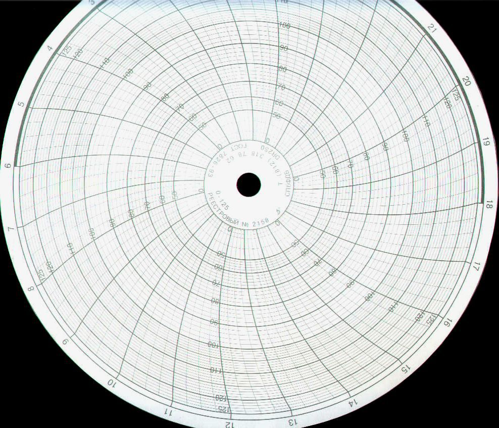 Диаграммные диски, реестровый № 2158