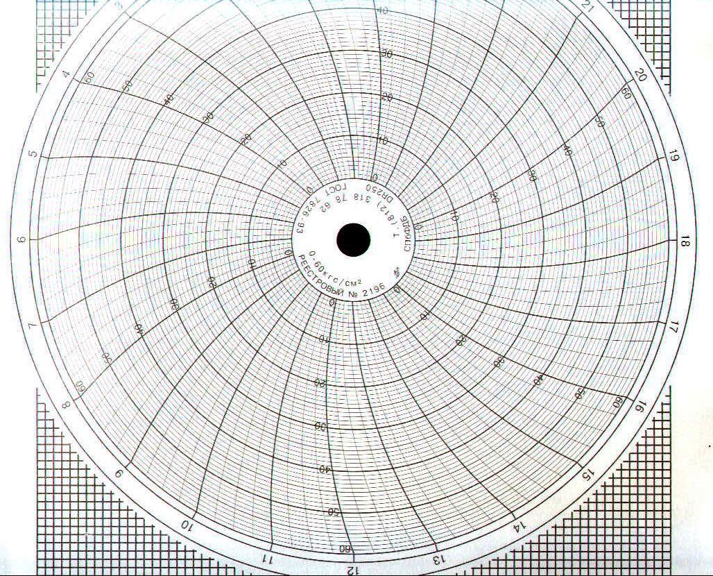 Диаграммные диски, реестровый № 2196