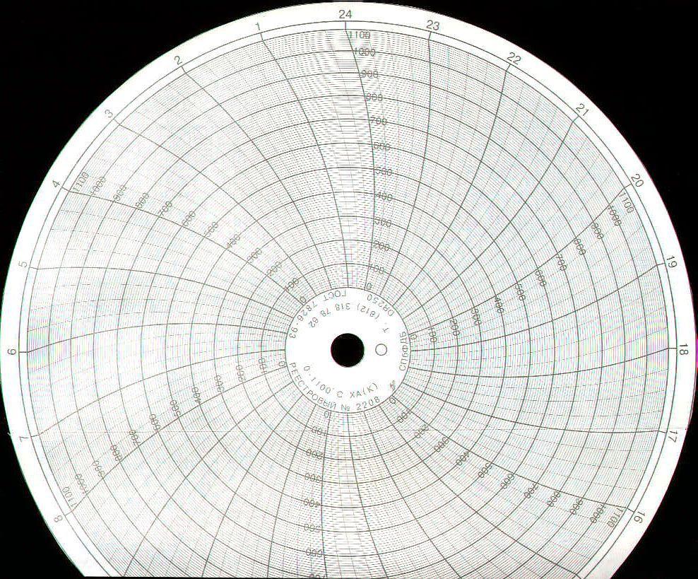 Диаграммные диски, реестровый № 2208