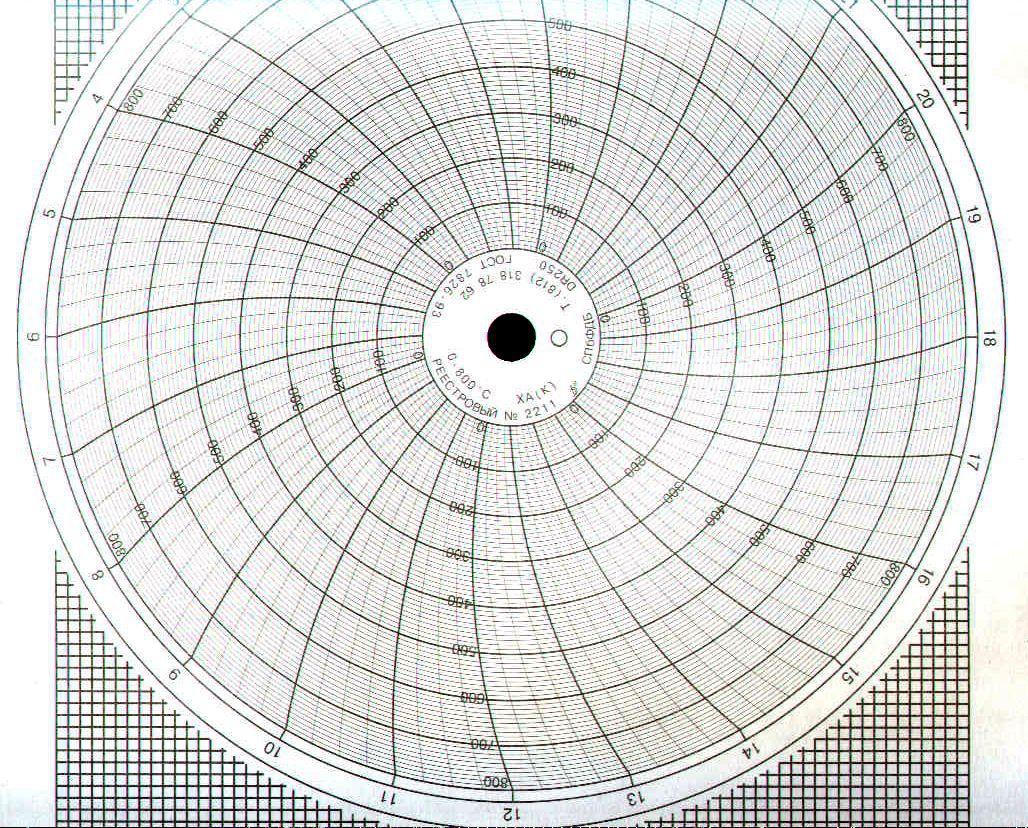 Диаграммные диски, реестровый № 2211
