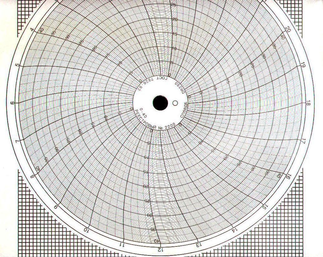 Диаграммные диски, реестровый № 2220