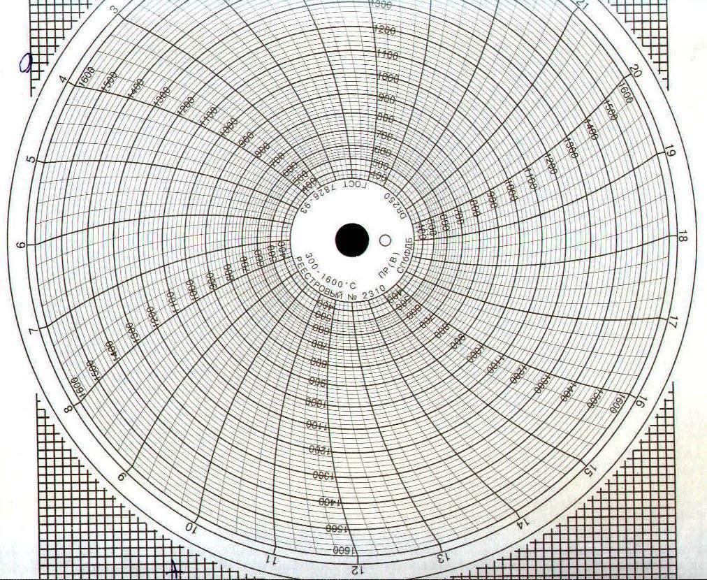 Диаграммные диски, реестровый № 2310