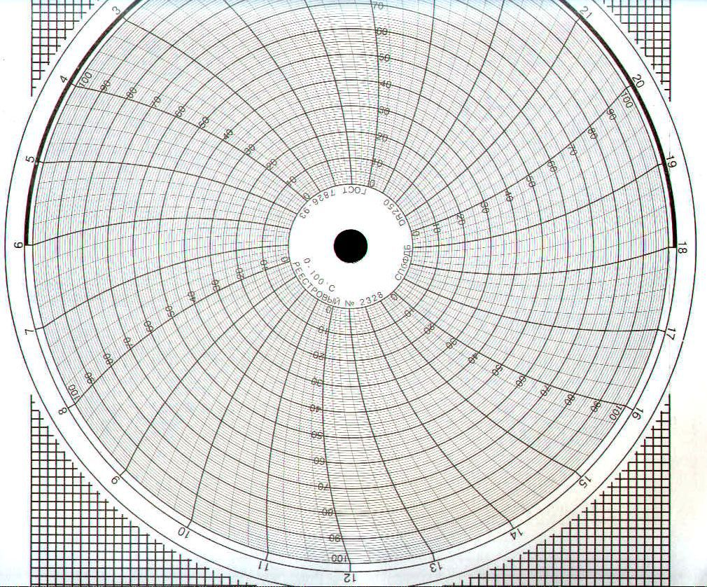 Диаграммные диски, реестровый № 2328
