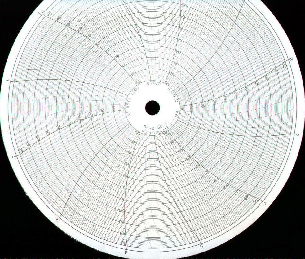 Диаграммные диски, реестровый № 2354