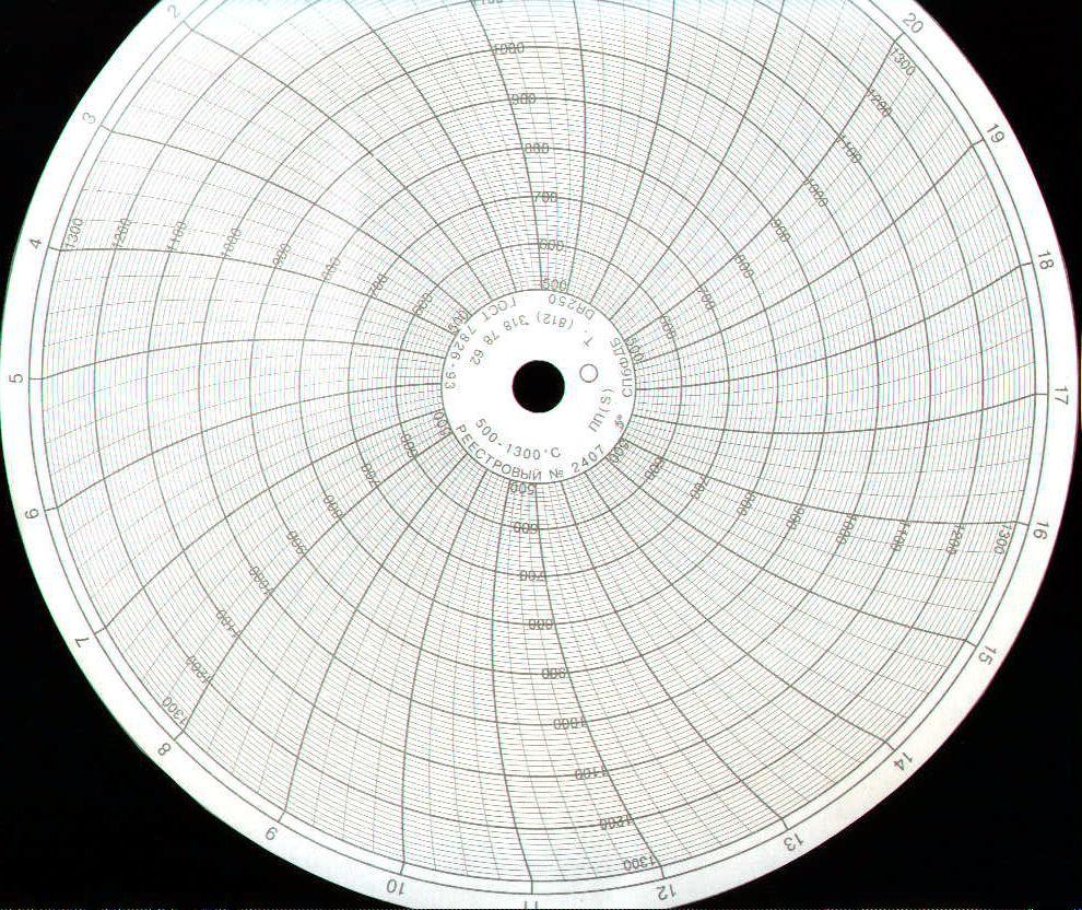 Диаграммные диски, реестровый № 2407