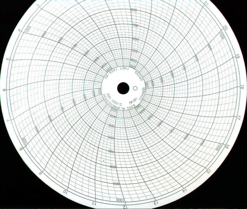 Диаграммные диски, реестровый № 2408