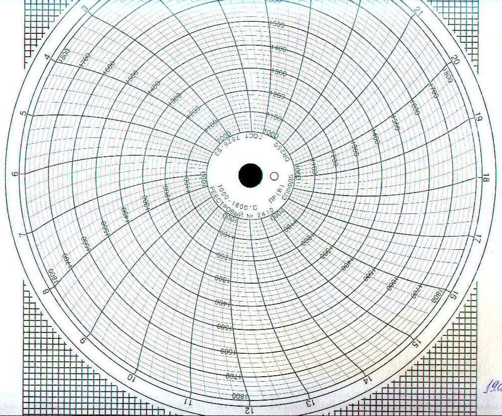 Диаграммные диски, реестровый № 2410