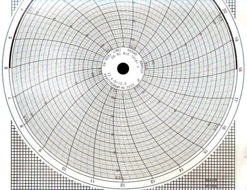 Диаграммные диски, реестровый № 3228