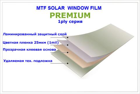 Тонировочная автомобильная пленка MTF Premium (charcoal, 20%, 0.5x3 м)