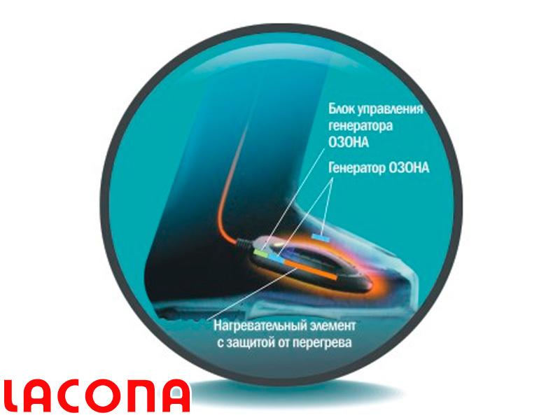 Сушилка lacona ozon