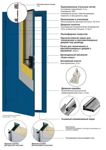Технические двери D-880-S,правая DoorHan (Россия)