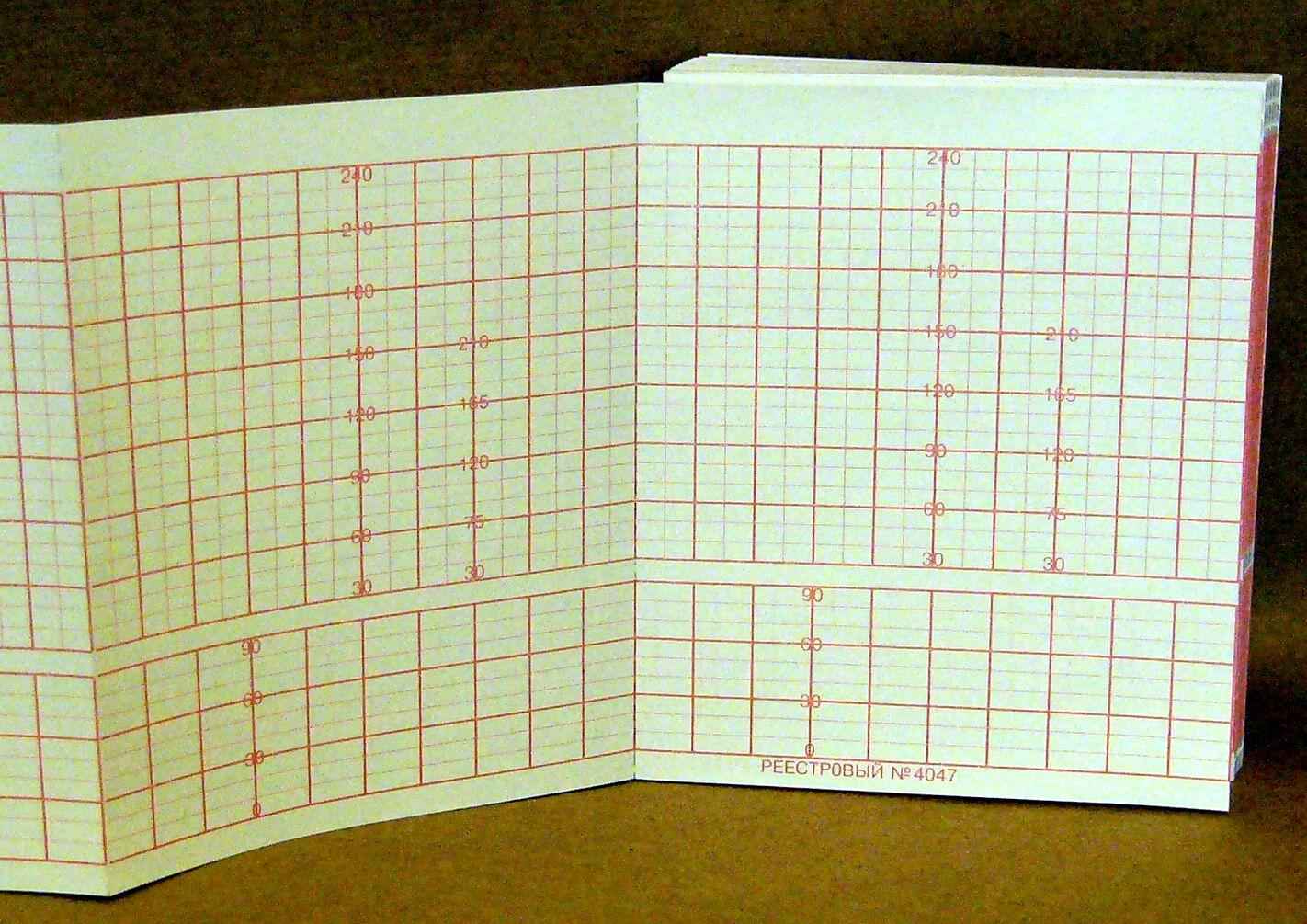120х100х150, бумага КТГ для ADVANCED FETASCAN, Kontron, реестр 4047