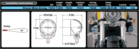 Фары для мотоциклов PIAA 005 series 74222 kit (полупрожектор)