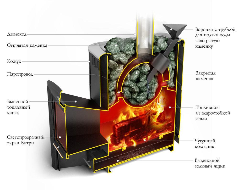 Кожухотрубный испаритель WTK QCE 343 Серов Пластины теплообменника КС 80 Мурманск