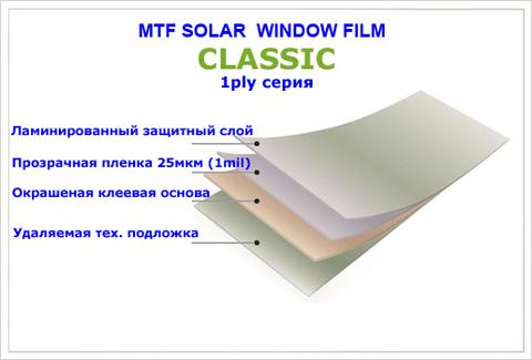 Тонировочная автомобильная пленка MTF Classic (charcoal, 20%, 0.5x3 м)
